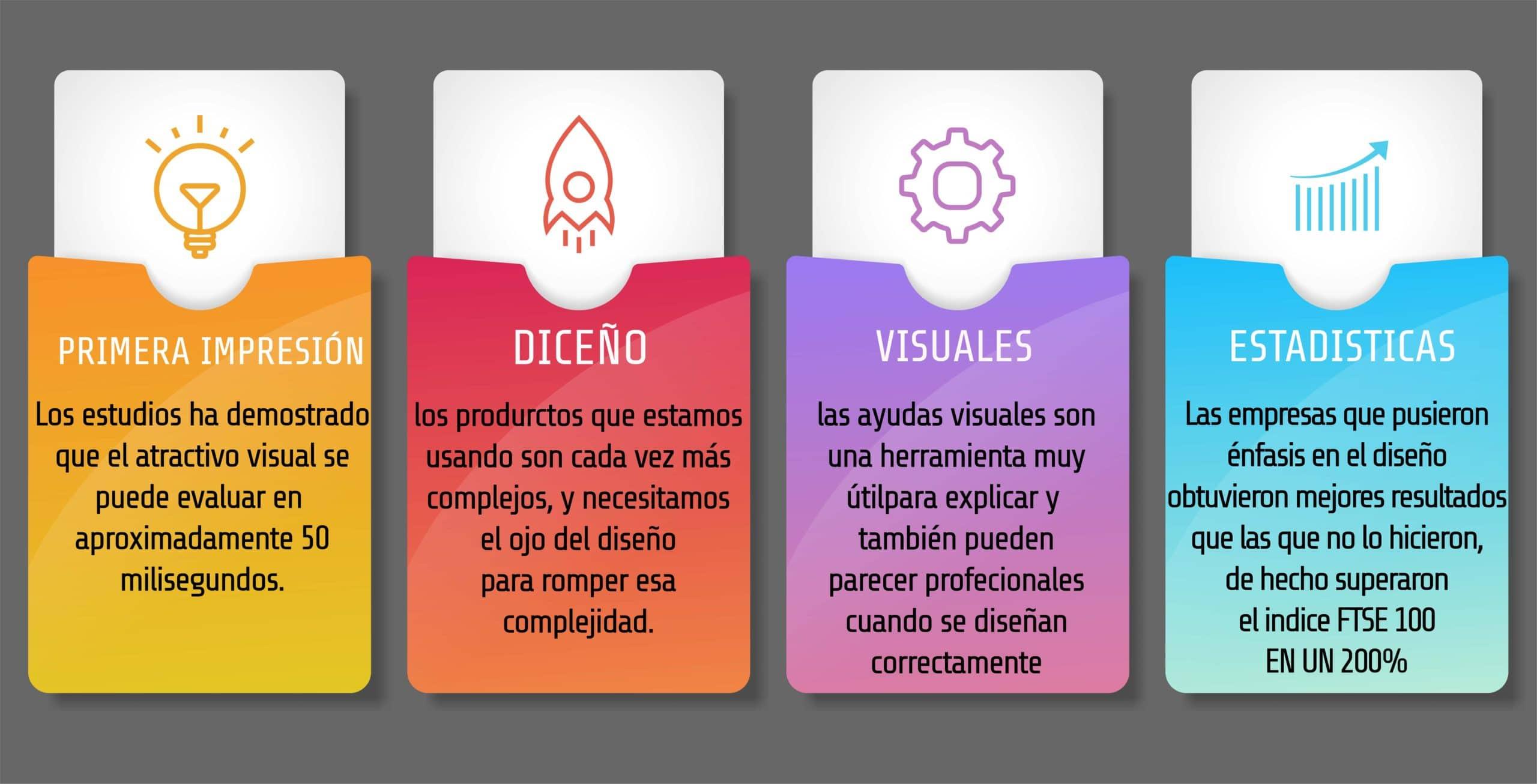 La importancia del diseño en tu empresa 4