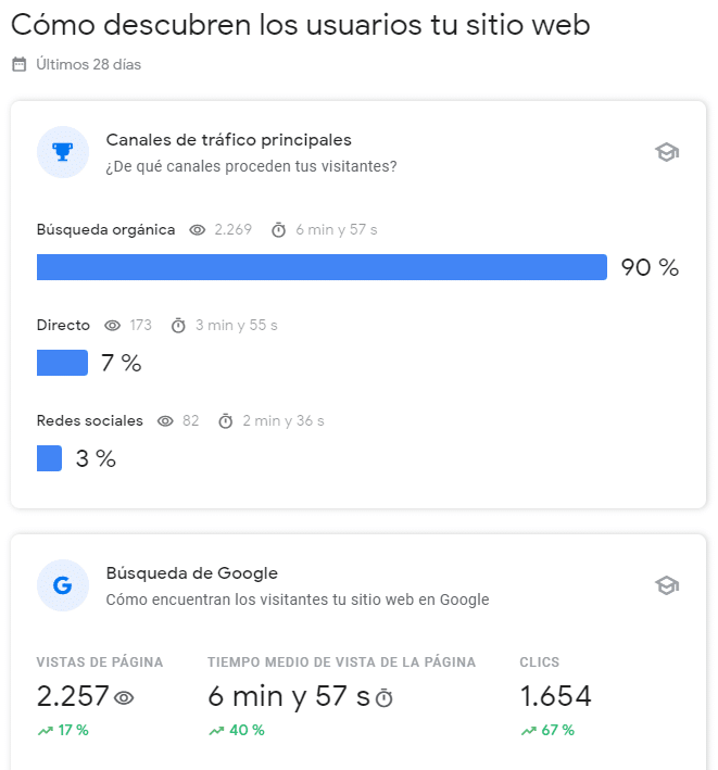 search console insights beta
